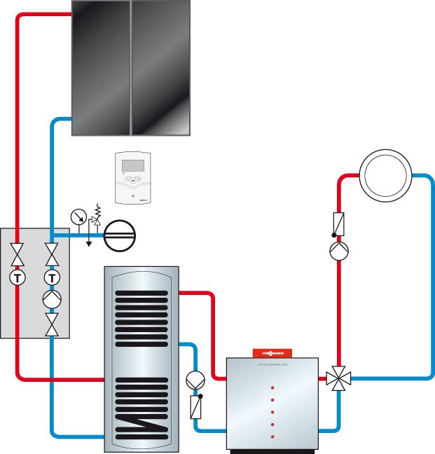 Fantastisch Gas Heizkessel Heizsystem Bilder - Die Besten ...